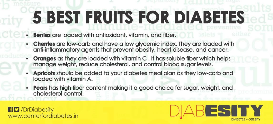 Diabetes Meal Plan