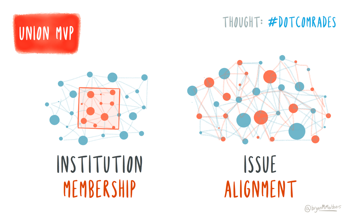 Union MVP: Membership vs Alignment A visual thought from #dotcomrades... http://t.co/8IrkxuUXN8