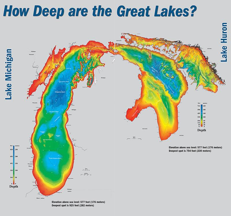 NOAA Great Lakes Environmental Research Laboratory On Twitter How - Lake huron depth map