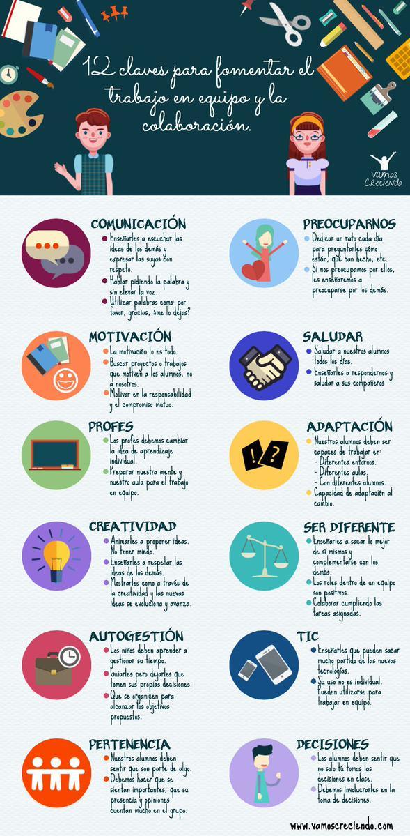 Claves para fomentar el trabajo en equipo y la colaboración #Learnsity #TIC #Creatividad #comunicacion @Learnsity http://t.co/DfcR0HCavQ