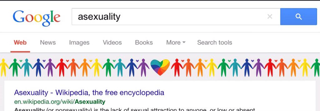 Sexualities wiki