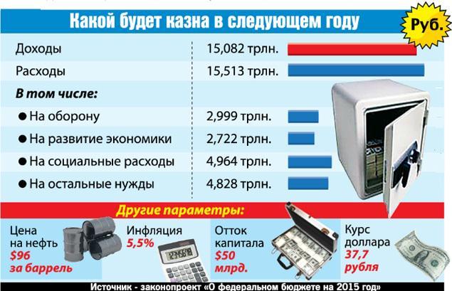 СБУ разоблачила три нарколаборатории на Киевщине - Цензор.НЕТ 6858