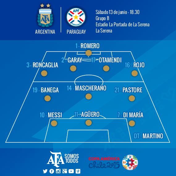 #ARGxPAR ¡Comienza el partido contra Paraguay! La ilusión de @Argentina se pone en marcha con estos 11 jugadores... http://t.co/KjEQ1kqvI6