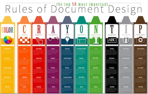 50 Important Rules of Good Design ~ http://t.co/ubo0ZpWDdJ http://t.co/EDrIFHURAp #Design #UI #UX via @designtaxi
