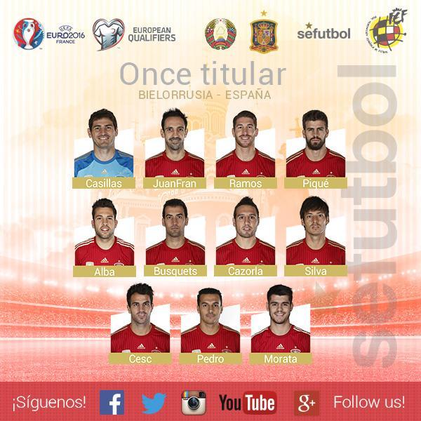 España - Bielorrusia CHeizmPWoAIh_nt