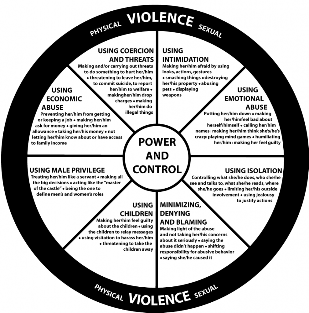 In black & white this is what #domesticabuse is like on a daily basis for all victims. It's power & control, not love http://t.co/pEdkjBYhjT