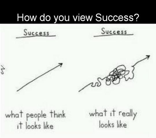 A1: reminds me of this! So many different paths can lead to growth and success!  #txeduchat http://t.co/PEzSAXecu4