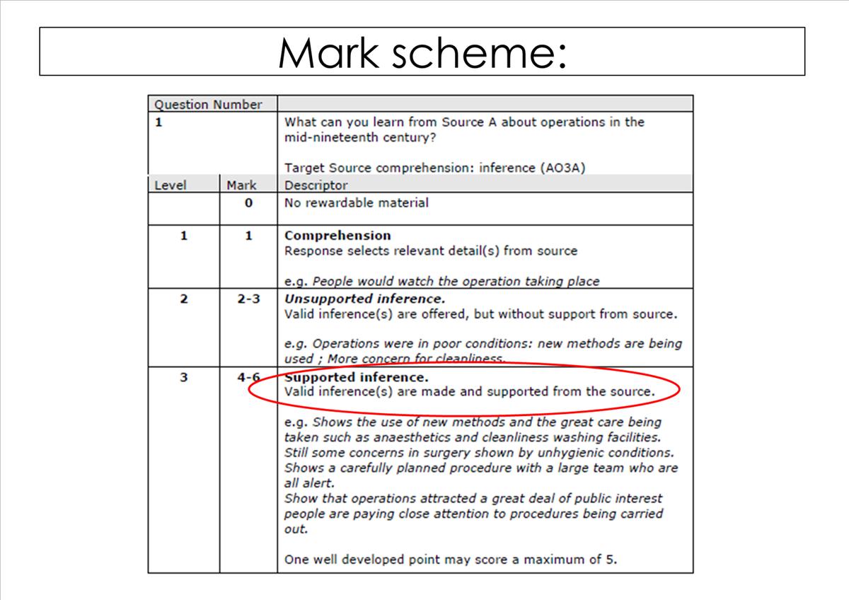 Student Room Chemistry Unofficial Mark Scheme