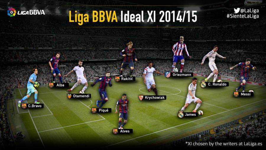 Six Barca Players In Liga Team Of The Season