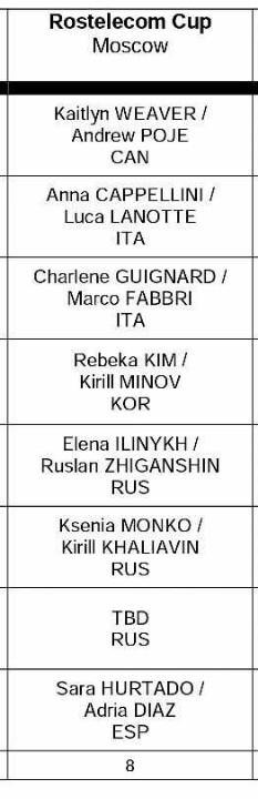 GP - 5 этап. 20 - 22 Nov 2015 Moscow Russia CHjQW7TUAAEyBqp