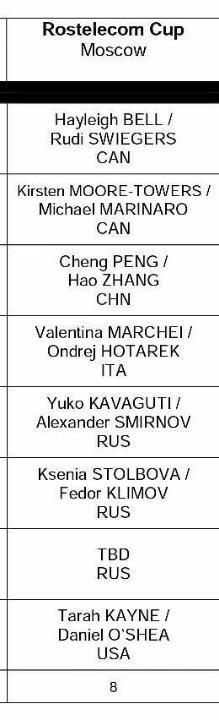 GP - 5 этап. 20 - 22 Nov 2015 Moscow Russia CHjQWD5UsAEhE1-