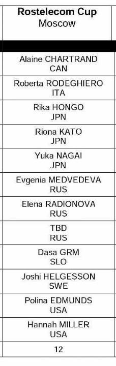 GP - 5 этап. 20 - 22 Nov 2015 Moscow Russia CHjQWewUsAABL0e