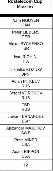 GP - 5 этап. 20 - 22 Nov 2015 Moscow Russia CHjQXOQUYAAuhi7