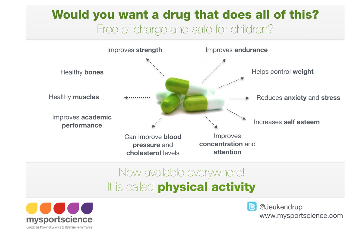Would u want a drug that could do all of this? no side effects, safe for children? There's a better way & it is free! http://t.co/7GmLKh50vY