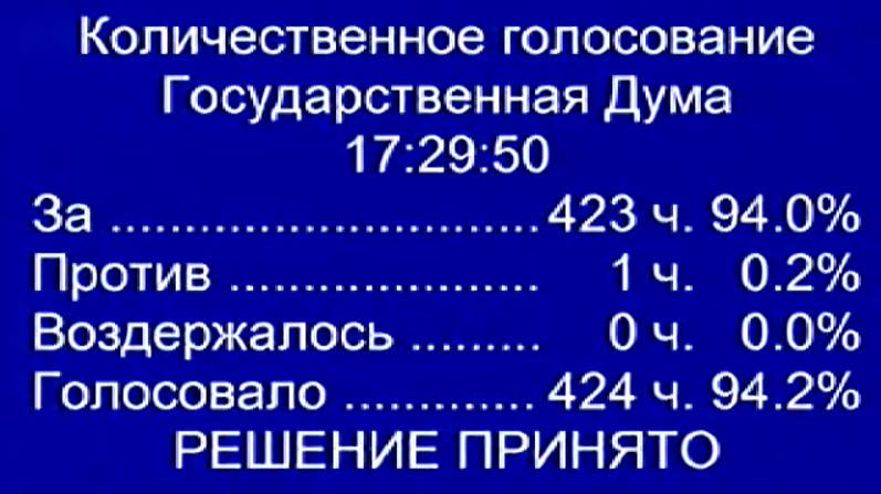 Госдума приняла в первом чтении законопроект, ограничивающий право человека на поиск информации http://t.co/gZscHSPF4x