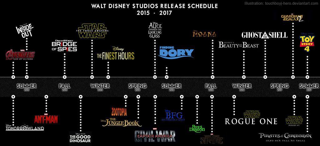 Herve Piton On Twitter Walt Disney Studios Release Schedule 2015