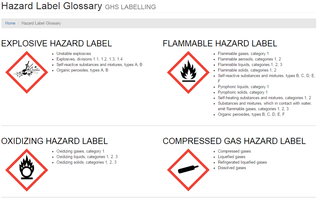 GHS Labelling on Twitter:
