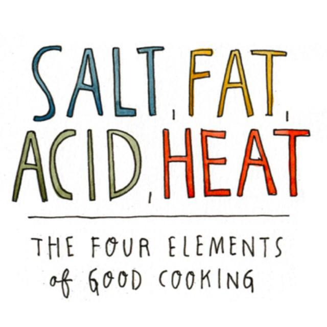 Image result for Salt Fat Heat