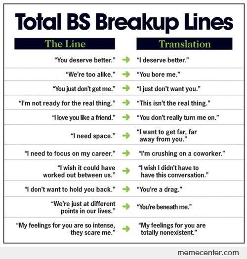 When to break up with a guy