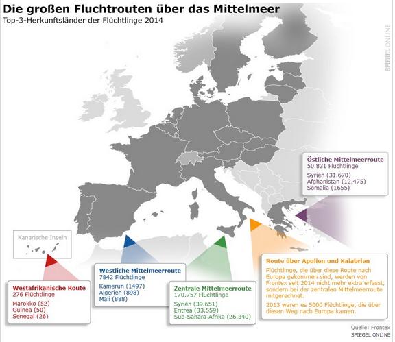 fakten zur flüchtlingskrise