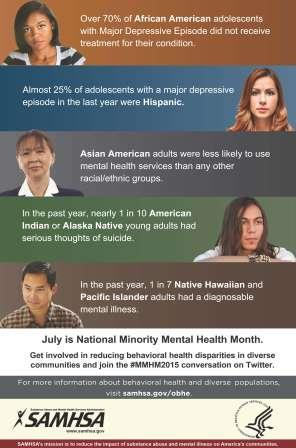 July is National Minority Mental Health Month. Get involved and join the #MMHM2015 conversation! http://t.co/was7ou97Ni