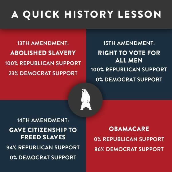 A quick history lesson: Democrats vs. Republicans  #nc #ncpol #ncgop #nctars #nc http://t.co/okpXBg50ZK