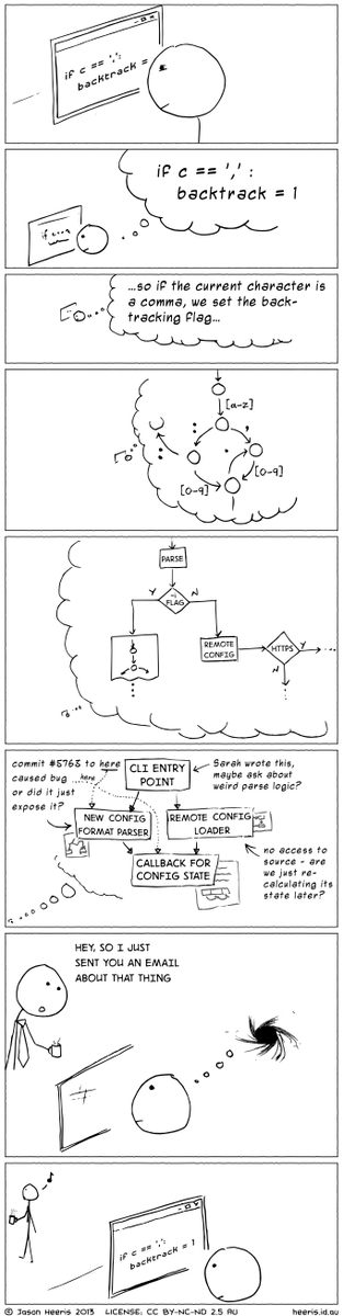 Mere mortals will never understand how hard context switching is for developers :(  comic rom: http://t.co/eYPqRMapxK http://t.co/9m1EDrwTB6