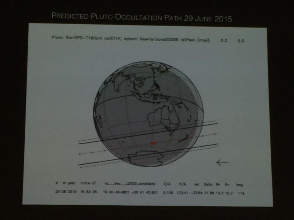 twitterlog2015 jul 02 < twitter astrokatie lots of pluto people in melbourne right now they came to watch pluto occult a star nhmelb see plutoocc2015