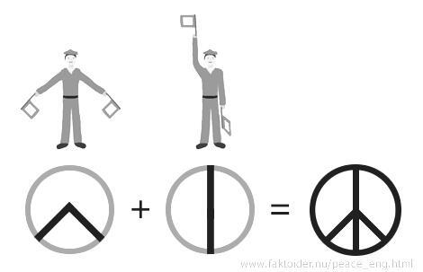 "The peace sign originated from the two semaphore letters representing ""N"" + ""D"" meaning ""nuclear disarmament"" http://t.co/9gOFd2GODg"