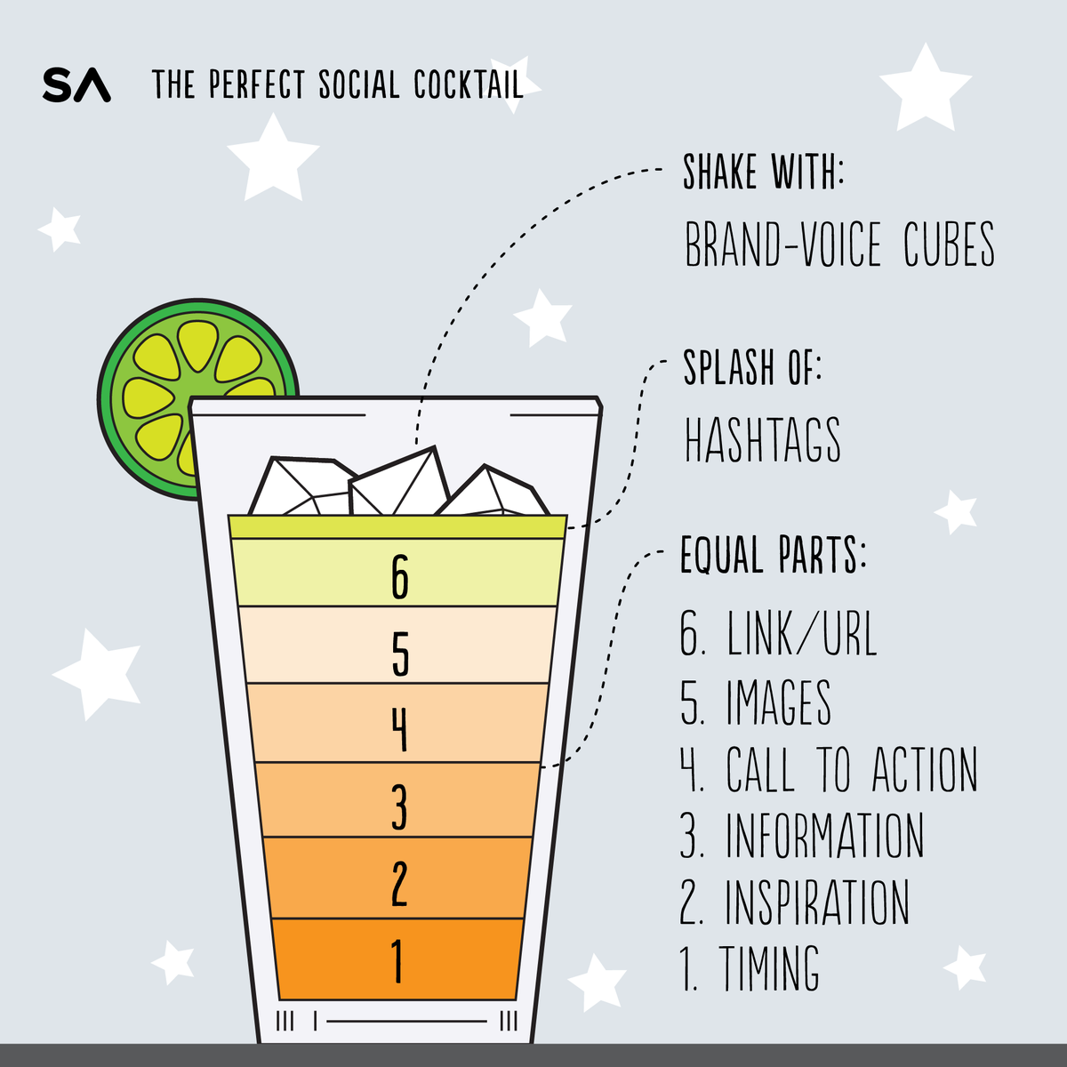 The Perfect Social Media Cocktail http://t.co/mwQ6nlOYTc http://t.co/4vsOYmk1Kt