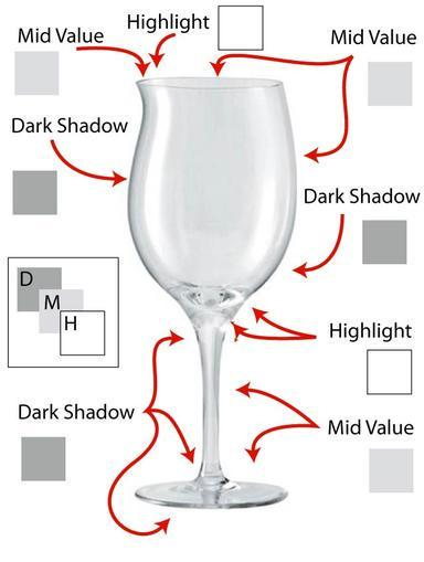 On twitter http t for How to draw on wine glasses
