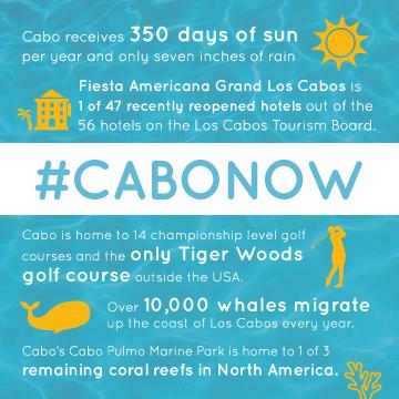 Hey Canada! U could win a 3-day stay in Cabo! Follow @LosCabosTourism & RT this image with #CaboNow in your caption. http://t.co/PcvBCUFCwG