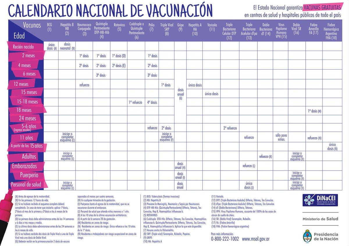 @microBIOblog #microMooc Calendario de Vacunación 2015 de la Argentina. Creo que el más completo de Latinoamérica. http://t.co/X4nOcuwI5v
