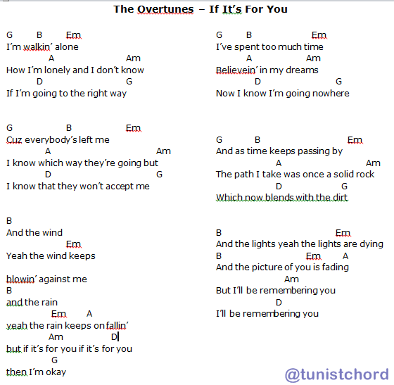 Tunist Chord On Twitter The Overtunes If Its For You Chords