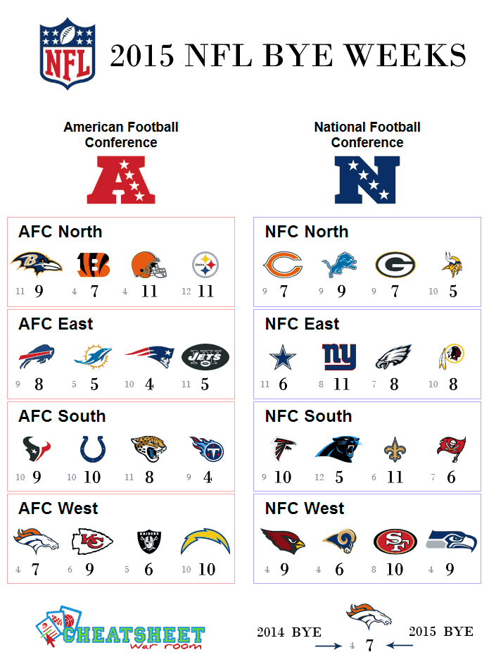 Nfl Teams By Division Printable