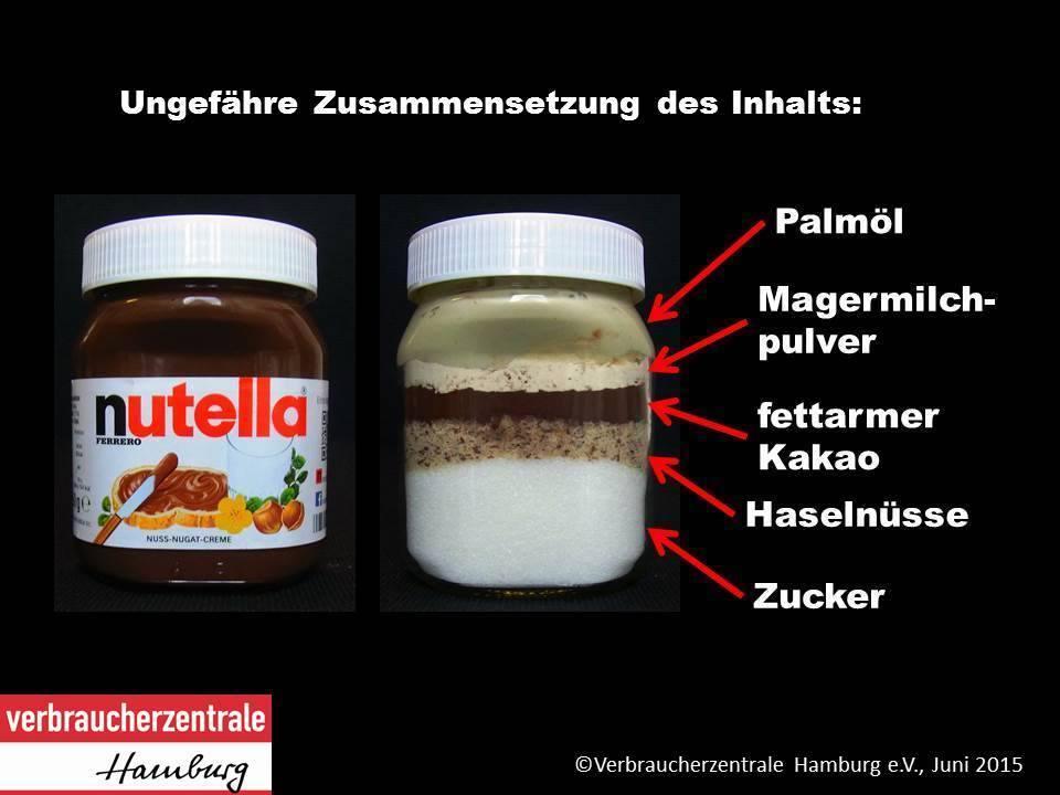 """""""@paddema: Aus was besteht eigentlich diese leckere #Nutella so? @vzbv http://t.co/syN0gqncPi"""""""