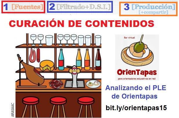 """¿Revisamos """"panel de recuperación y content curation"""" de Comunidad OrienTapas? http://t.co/WXID49vFrV #eduPLEmooc http://t.co/RzV6VXTORH"""