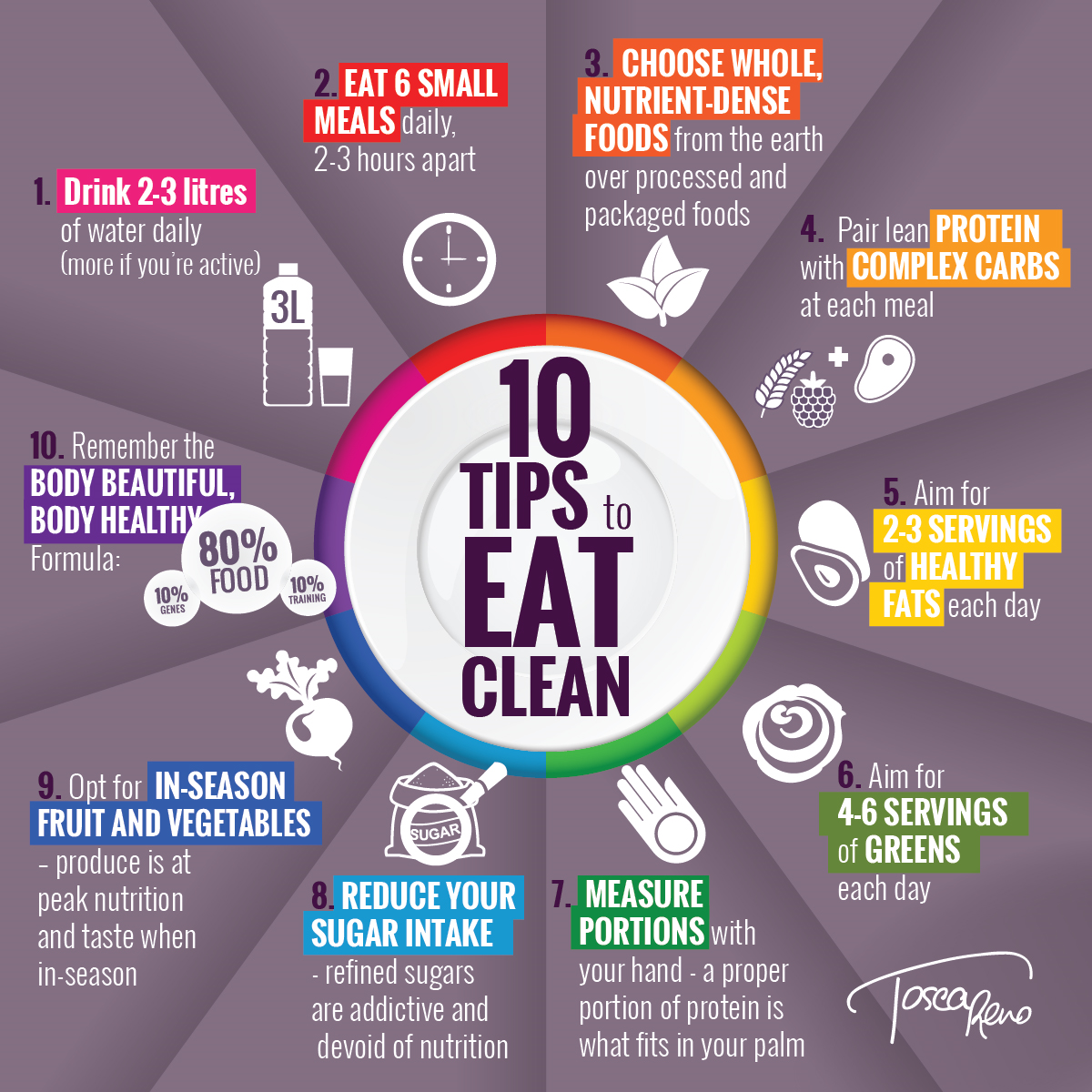 #EatingClean made simple!  Keep these 10 tips in mind the next time you're grocery shopping or planning a meal http://t.co/HP0rgFxwWI