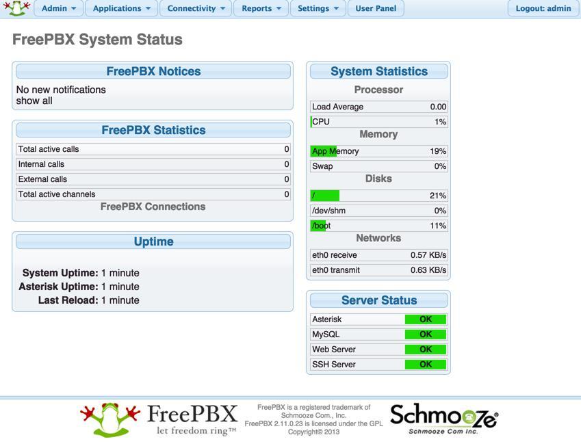 Freepbx fax license