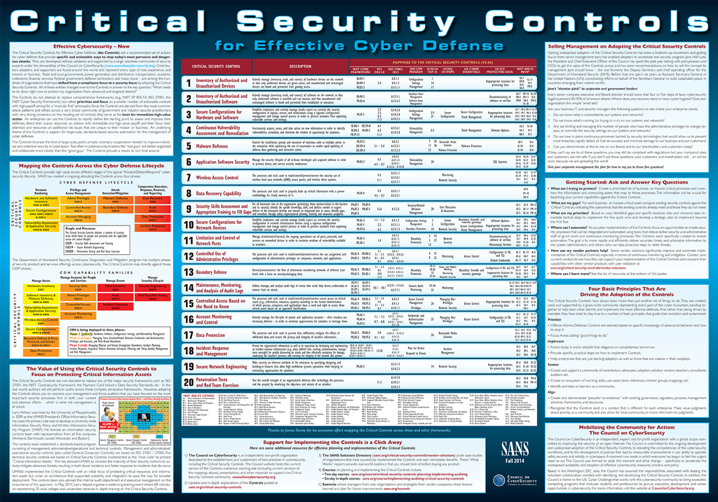 sans security policy templates - sans institute on twitter 20 critical security controls
