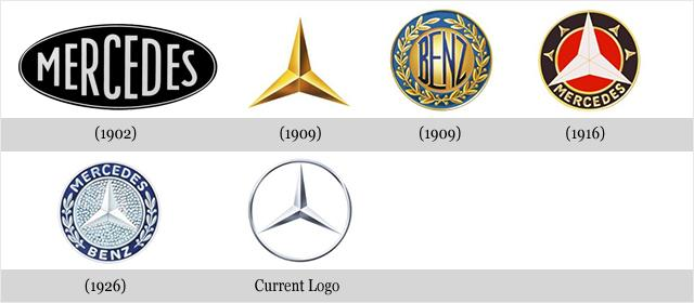"On this day, June 23rd in 1902, German automaker Daimler registers ""Mercedes"" as a brand name ... . http://t.co/ZVM73a25t9"