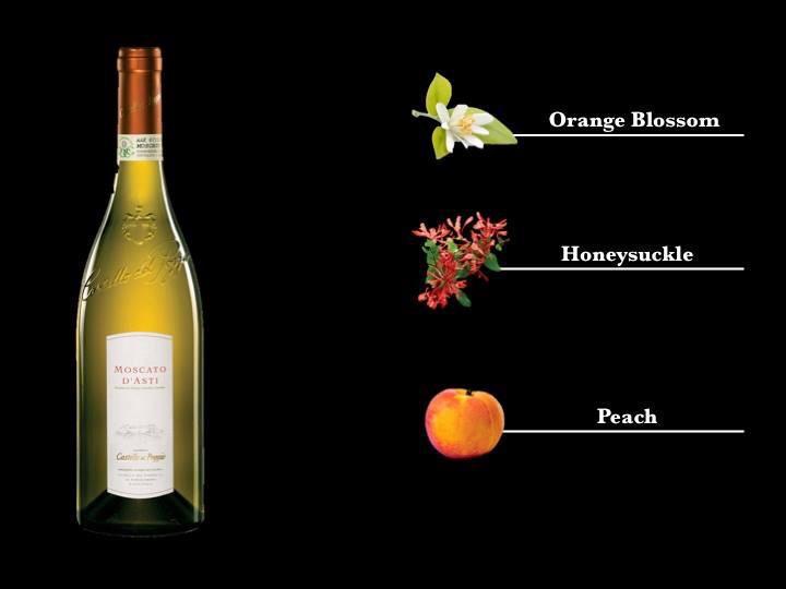 Three of the main scents found in #Poggio #Moscato Can you identify them? http://t.co/0KjvkKc9lt