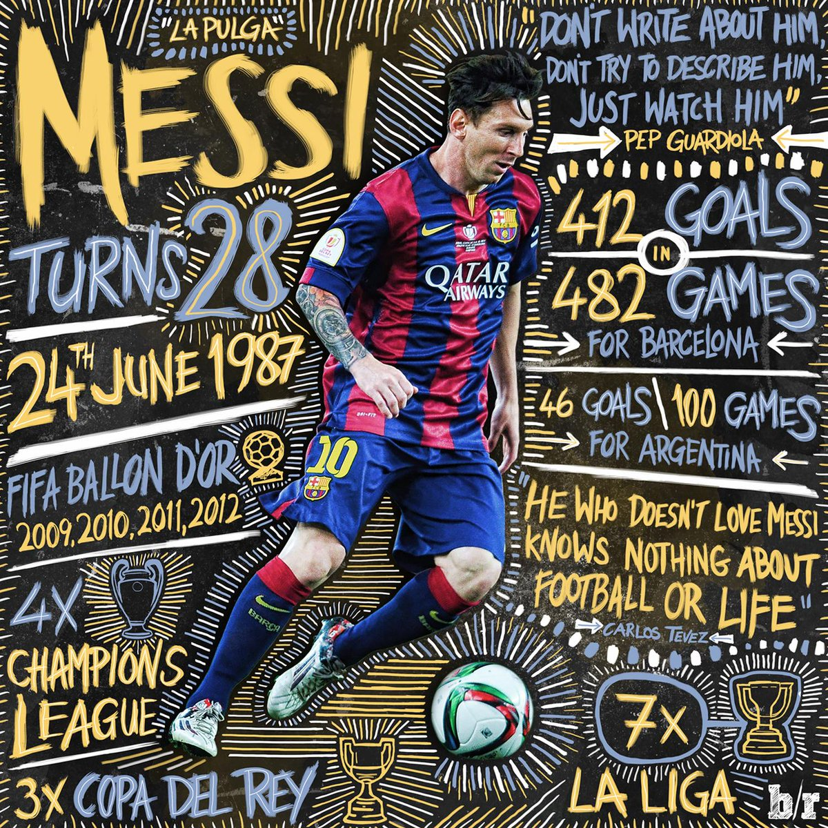 He Who Doesnt Love Messi Knows Nothing About Football Or Life