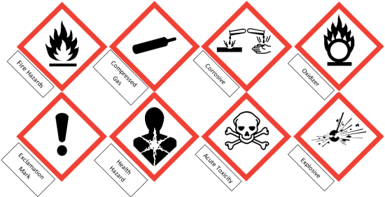 Image result for pictograms warning