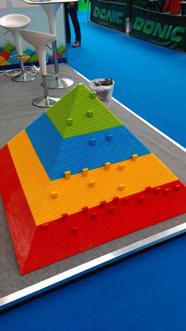 Thumbnail for Freshdesk at Cloud World Forum - London #CloudWF -- We Built a Pyramid!