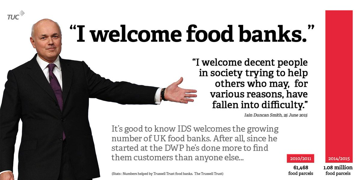 Minister for Food Banks Iain Duncan Smith has overseen a 17-fold increase in their use since he started in 2010 http://t.co/8tjlGvPx4L