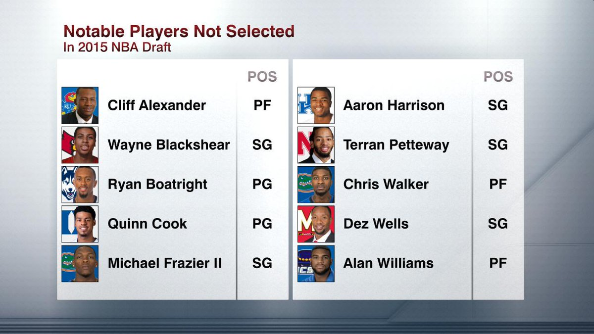 Make your way! It can be done RT @ESPNNBA: Here is a look at some notable players who did not get selected. #NBADraft http://t.co/0WKIHojwM6