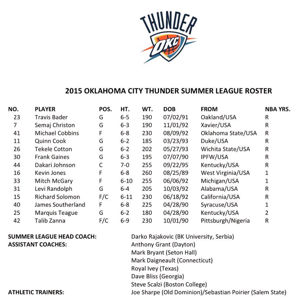 """okc thunder on twitter: """"thunder #nbasummerleague roster. http://t"""