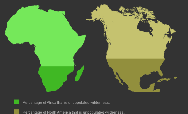 Image result for The percentage of Africa that is wilderness: 28% (now get This...) The percentage of North America that is wilderness: 38%