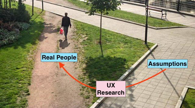 UX research, at it's best, is about changing assumptions http://t.co/rNUeIkkPH2